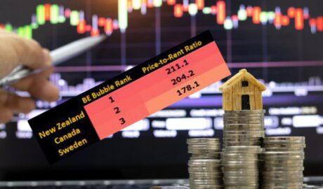 real estate risk